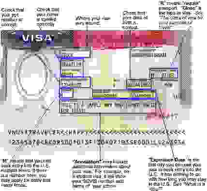 what does a us visa look like