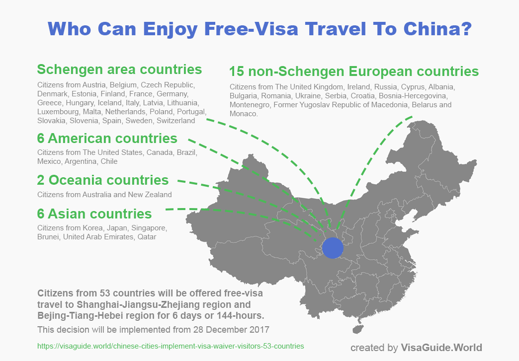 Chinese Cities To Implement Visa Waiver For Visitors From 53 Countries Visaguide World