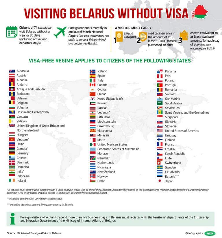 belarus visa free countries