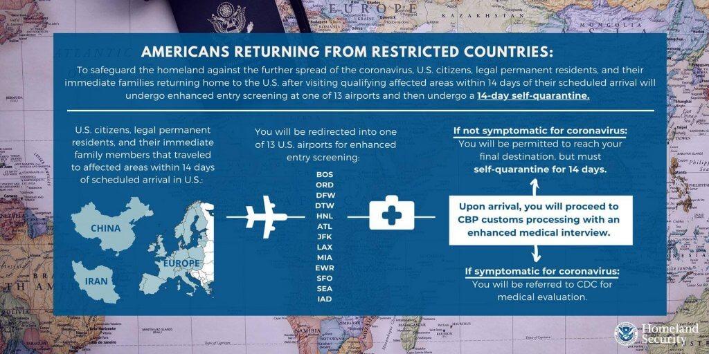 americans returining coronavirus